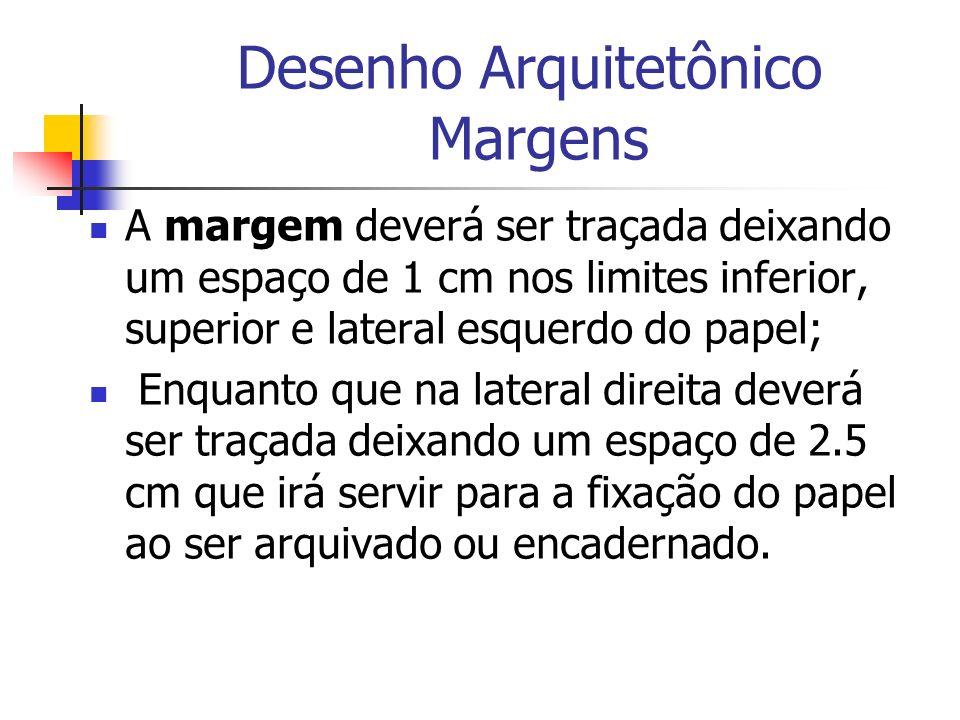 Desenho Arquitetônico Margens A margem deverá ser traçada deixando um espaço de 1 cm nos limites inferior, superior e lateral esquerdo do papel; Enqua