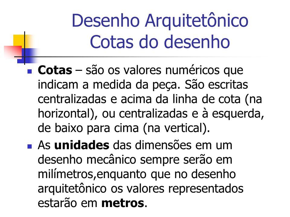 Desenho Arquitetônico Cotas do desenho Cotas – são os valores numéricos que indicam a medida da peça. São escritas centralizadas e acima da linha de c
