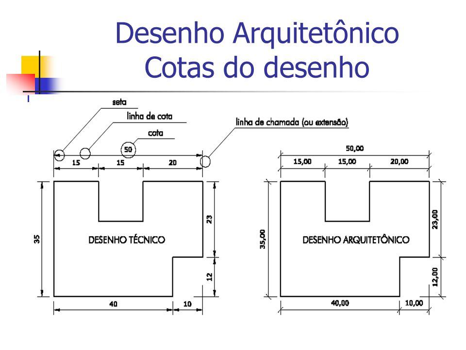Desenho Arquitetônico Cotas do desenho