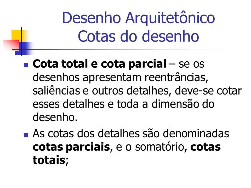 Desenho Arquitetônico Cotas do desenho Cota total e cota parcial – se os desenhos apresentam reentrâncias, saliências e outros detalhes, deve-se cotar
