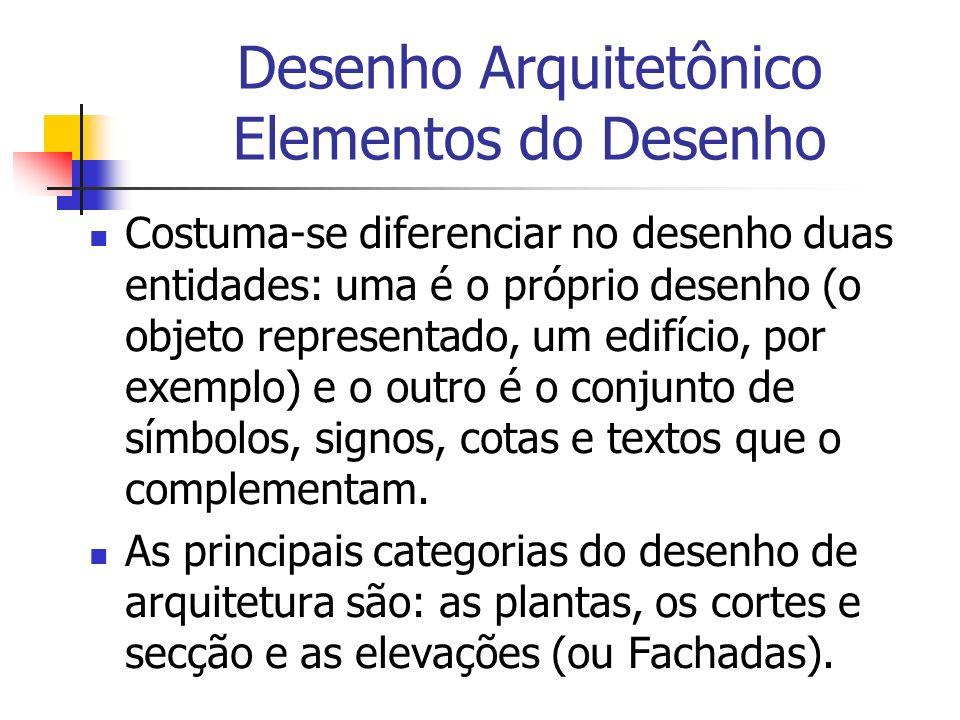 Desenho Arquitetônico Cotagem no desenho arquitetônico No desenho arquitetônico temos, além dos elementos e regras já apresentados, a cotagem dos seguintes elementos: Na cotagem de portas, janelas e vãos a primeira medida representa a largura e a segunda medida, a altura (ex: P1=0,70x2,10; J2=2,50x1,00; V4=0,80x2,10).