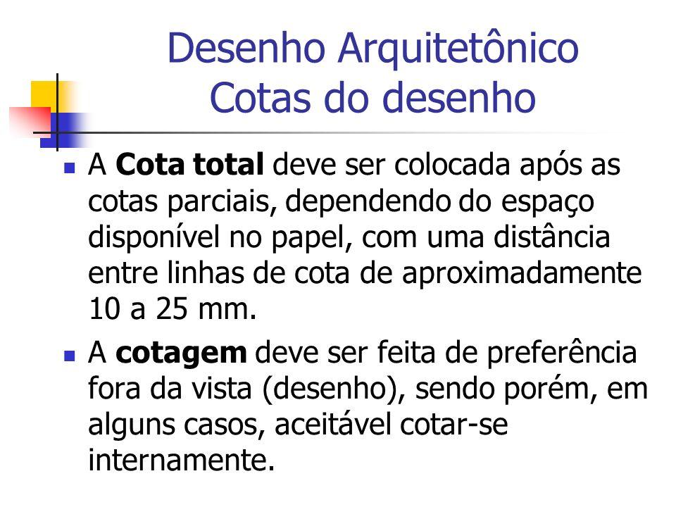 Desenho Arquitetônico Cotas do desenho A Cota total deve ser colocada após as cotas parciais, dependendo do espaço disponível no papel, com uma distân