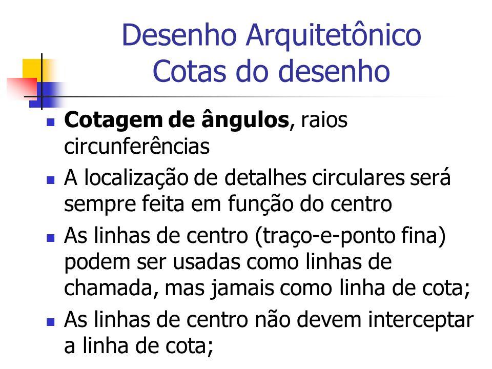 Desenho Arquitetônico Cotas do desenho Cotagem de ângulos, raios circunferências A localização de detalhes circulares será sempre feita em função do c