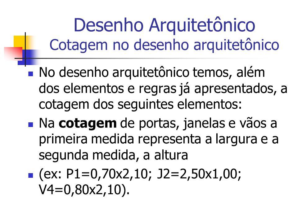 Desenho Arquitetônico Cotagem no desenho arquitetônico No desenho arquitetônico temos, além dos elementos e regras já apresentados, a cotagem dos segu