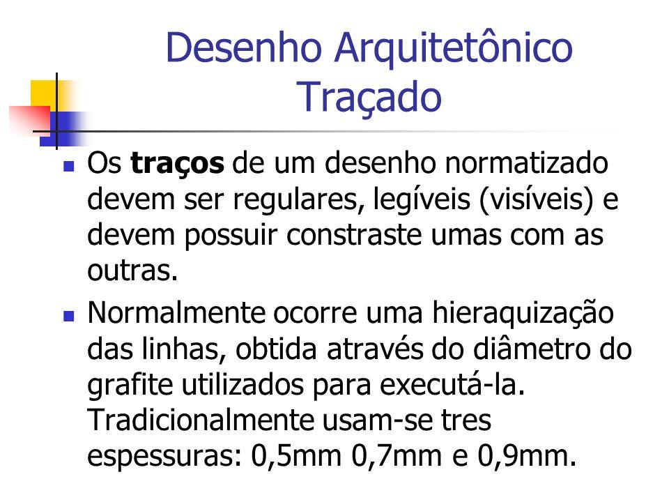 Desenho Arquitetônico Traçado Quanto ao tipo de traços, é possível classificá-los em: Traço contínuo.