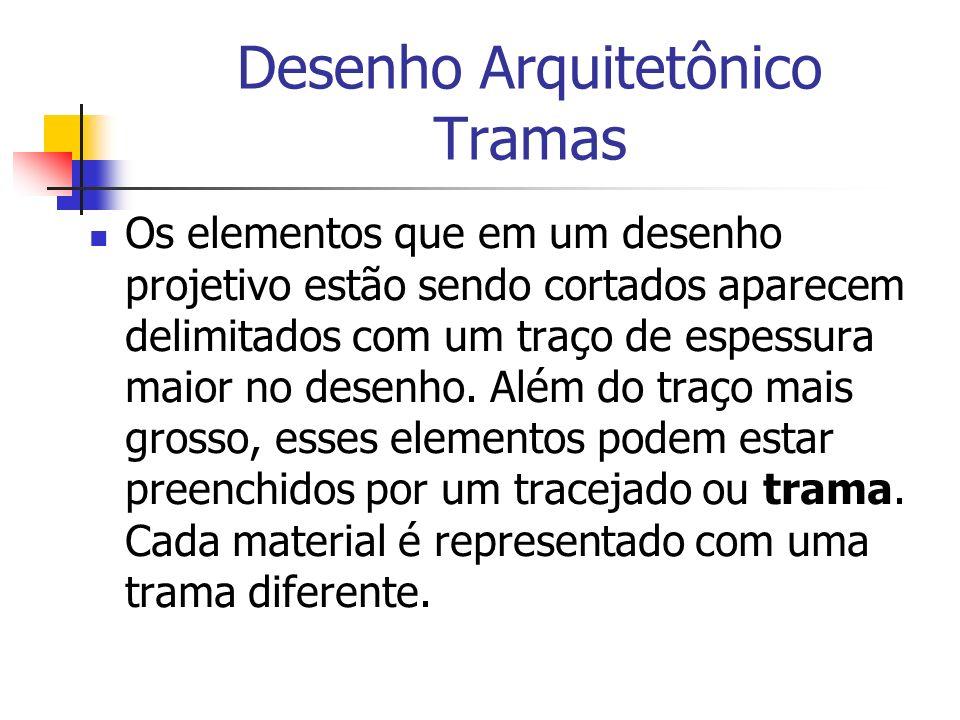 Desenho Arquitetônico Cotas do desenho Setas/ traços/ pontos – devem ser colocadas nas interseções da linha de cota com as linhas de chamada.