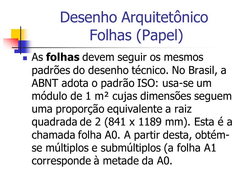 Desenho Arquitetônico Folhas (Papel) As folhas devem seguir os mesmos padrões do desenho técnico. No Brasil, a ABNT adota o padrão ISO: usa-se um módu
