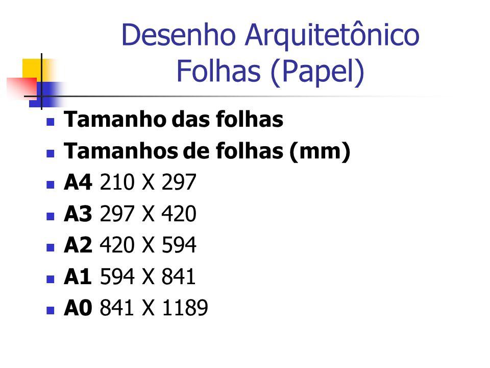 Desenho Arquitetônico Folhas (Papel) Tamanho das folhas Tamanhos de folhas (mm) A4 210 X 297 A3 297 X 420 A2 420 X 594 A1 594 X 841 A0 841 X 1189