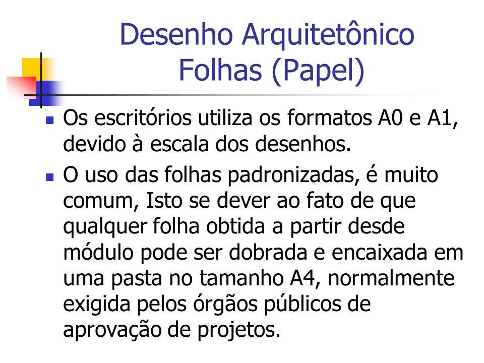Desenho Arquitetônico Folhas (Papel) Os escritórios utiliza os formatos A0 e A1, devido à escala dos desenhos. O uso das folhas padronizadas, é muito