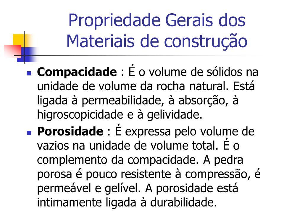 Propriedade Gerais dos Materiais de construção Compacidade : É o volume de sólidos na unidade de volume da rocha natural. Está ligada à permeabilidade