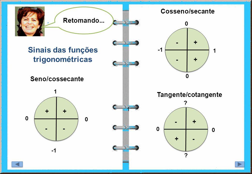 Seno/cossecante 1 Cosseno/secante Tangente/cotangente Sinais das funções trigonométricas + 0 0 1 + -- Retomando... - 1 0 0 + -+ - 0 0 ? ? + +-