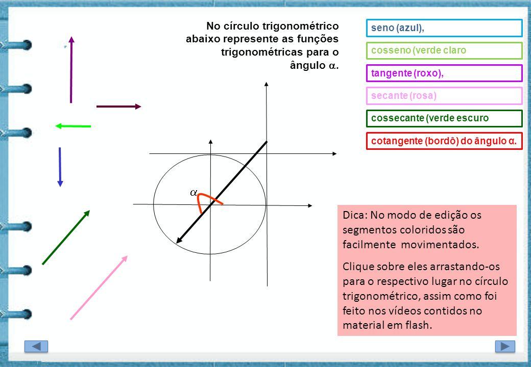 No círculo trigonométrico abaixo represente as funções trigonométricas para o ângulo. Dica: No modo de edição os segmentos coloridos são facilmente mo