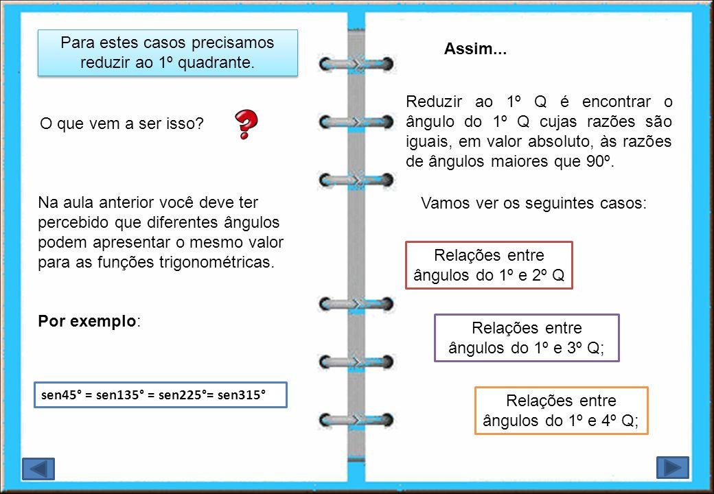 Usando a calculadora determine os valores de: ÂnguloSeno do ângulo 30º 150º 60º 120º 65º 115º Dica: observe a soma destes ângulos que apresentam o mesmo valor para o seno.