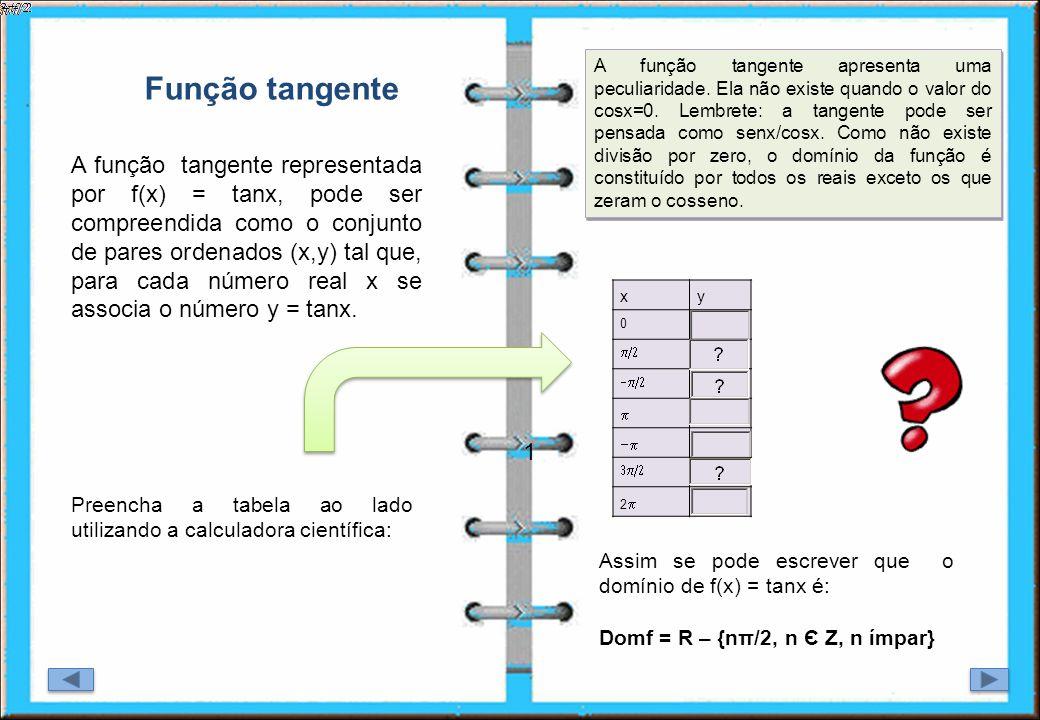 1 A função tangente representada por f(x) = tanx, pode ser compreendida como o conjunto de pares ordenados (x,y) tal que, para cada número real x se a
