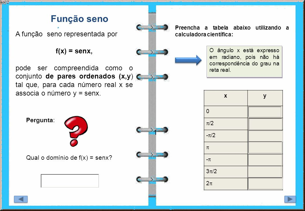 xy 0 /2 - /2 - 3 /2 2 1 A função seno representada por f(x) = senx, pode ser compreendida como o conjunto de pares ordenados (x,y) tal que, para cada