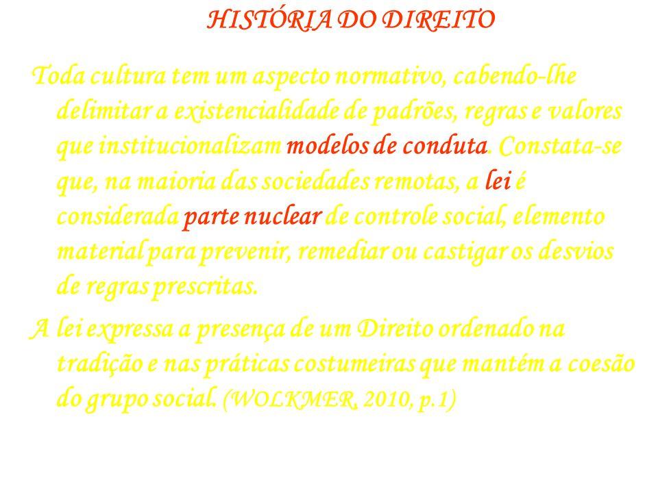 HISTÓRIA DO DIREITO CARACTERÍSTICAS E FONTES DO DIREITO ARCAICO John Gilissen distingue as seguintes características no direito arcaico: 1.