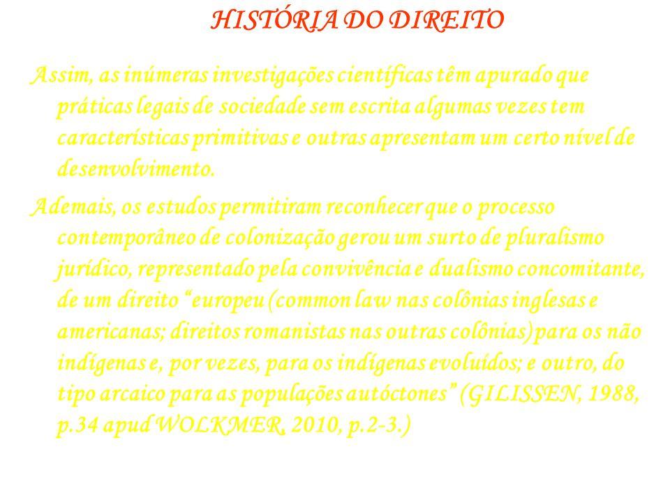 HISTÓRIA DO DIREITO 2.