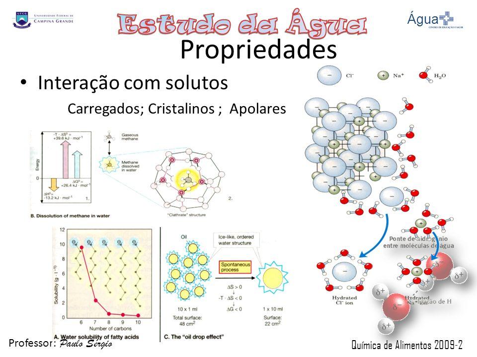 Professor: Paulo Sérgio Química de Alimentos 2009-2 Interação com solutos Carregados; Cristalinos ; Apolares Propriedades Água