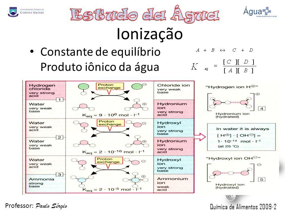 Professor: Paulo Sérgio Química de Alimentos 2009-2 Ionização Constante de equilíbrio Produto iônico da água Água