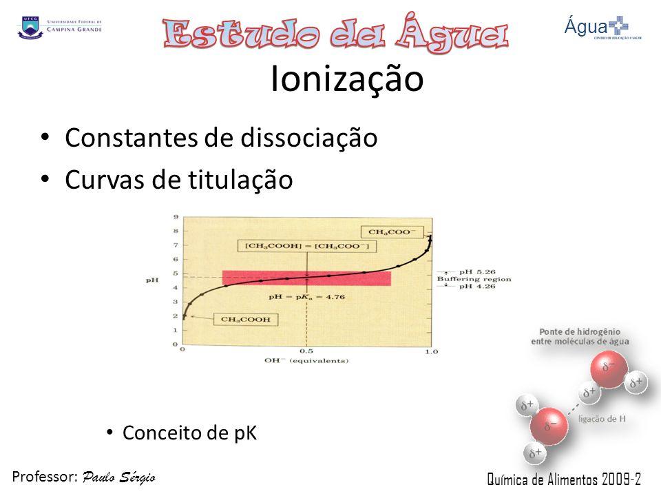Professor: Paulo Sérgio Química de Alimentos 2009-2 Constantes de dissociação Curvas de titulação Conceito de pK Ionização Água