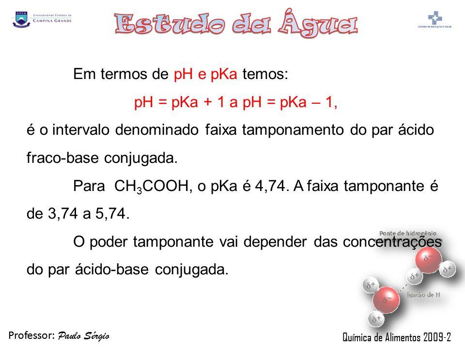Professor: Paulo Sérgio Química de Alimentos 2009-2 Professor: Paulo Sérgio Química de Alimentos 2009-2 Em termos de pH e pKa temos: pH = pKa + 1 a pH