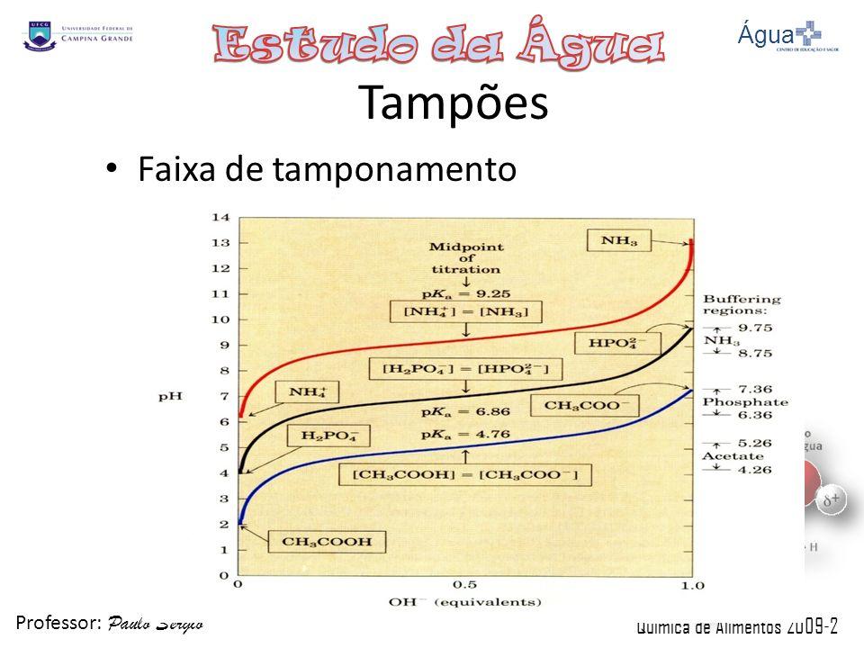 Professor: Paulo Sérgio Química de Alimentos 2009-2 Faixa de tamponamento Tampões Água