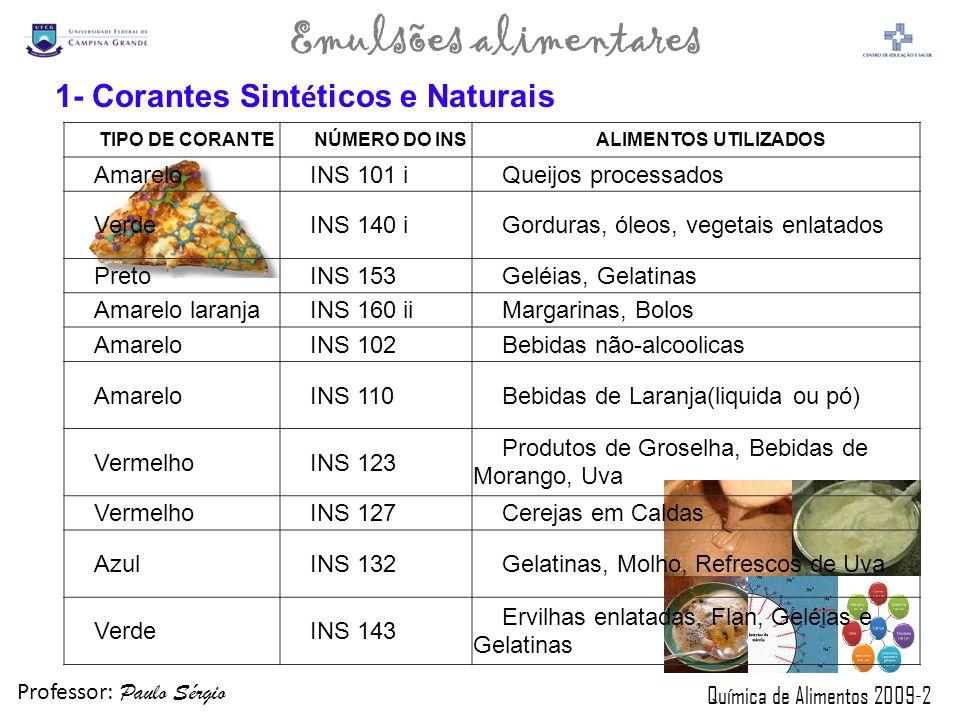 Professor: Paulo Sérgio Química de Alimentos 2009-2 Emulsões alimentares TIPO DE CORANTENÚMERO DO INSALIMENTOS UTILIZADOS AmareloINS 101 iQueijos proc