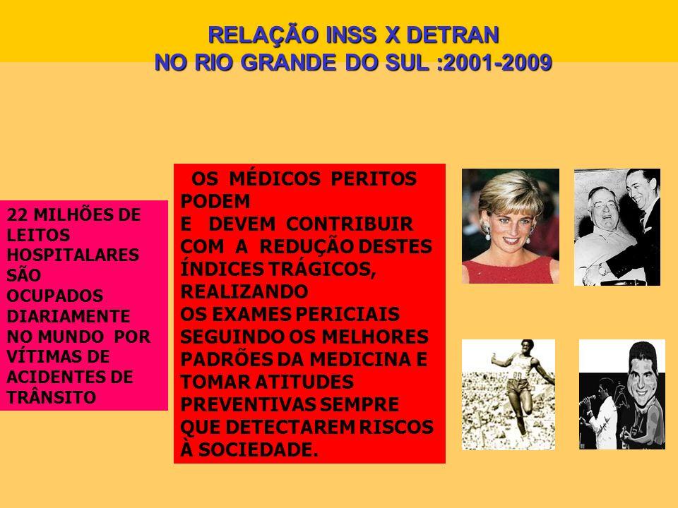 CNH – APTIDÃO CATEGORIAS A a E PAGAMENTO TAXAS AULAS PROVA TEÓRICA PROVA PRÁTICA EXAME MÉDICO – QUESTIONÁRIO E EXAME CLINICO EXAME PSICOLÓGICO PRESUNÇÃO SEMINARIO INSS – DETRAN – GEX CANOAS RS 24/06/2005 PROCESSO CNH RELAÇÃO INSS X DETRAN NO RIO GRANDE DO SUL :2001-2009