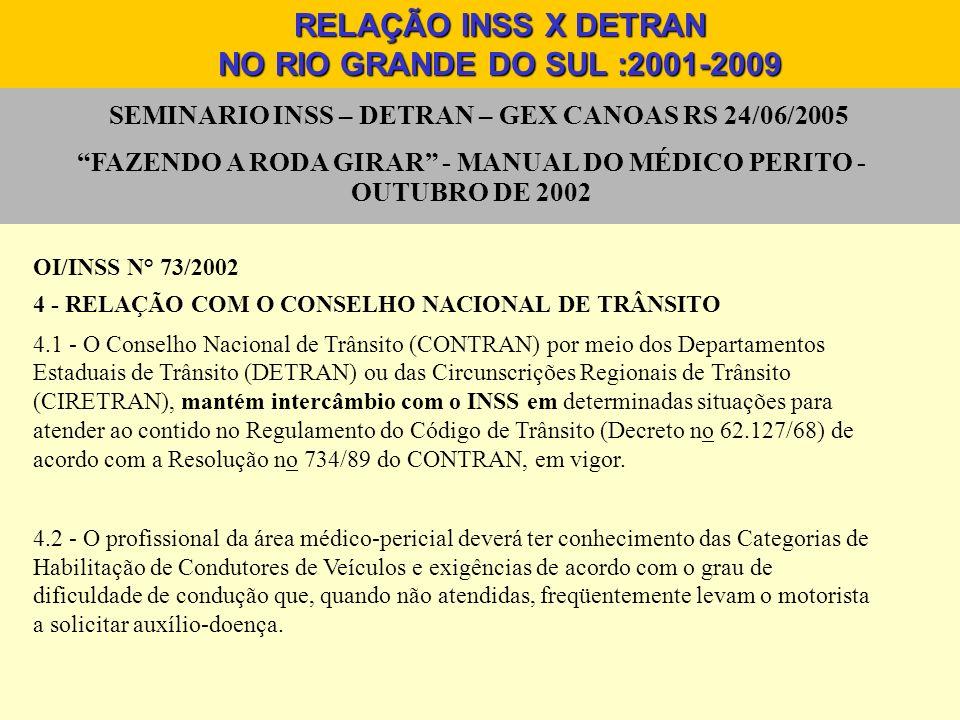 SEMINARIO INSS – DETRAN – GEX CANOAS RS 24/06/2005 FAZENDO A RODA GIRAR - MANUAL DO MÉDICO PERITO - OUTUBRO DE 2002 OI/INSS N° 73/2002 4 - RELAÇÃO COM