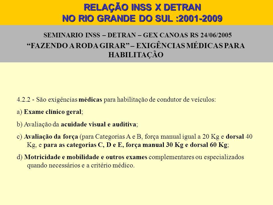 4.2.2 - São exigências médicas para habilitação de condutor de veículos: a) Exame clínico geral; b) Avaliação da acuidade visual e auditiva; c) Avalia