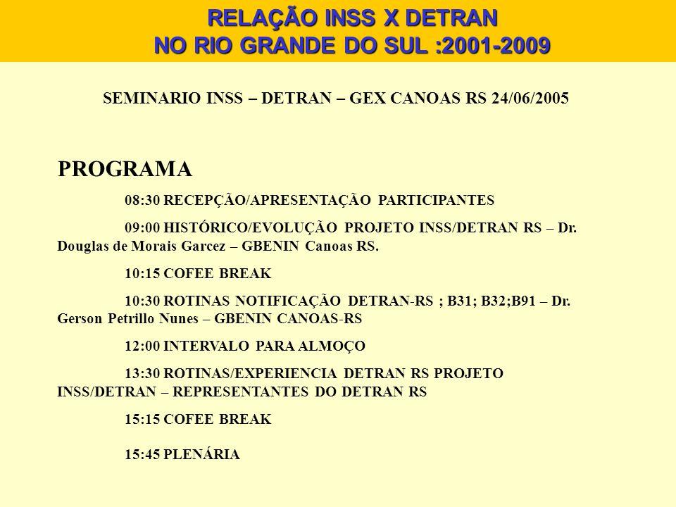 SEMINARIO INSS – DETRAN – GEX CANOAS RS 24/06/2005 PROGRAMA 08:30 RECEPÇÃO/APRESENTAÇÃO PARTICIPANTES 09:00 HISTÓRICO/EVOLUÇÃO PROJETO INSS/DETRAN RS