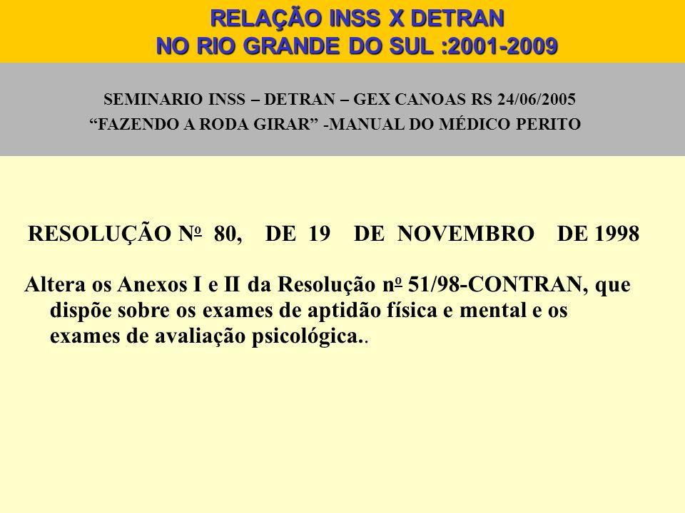 RESOLUÇÃO N o 80, DE 19 DE NOVEMBRO DE 1998 Altera os Anexos I e II da Resolução n o 51/98-CONTRAN, que dispõe sobre os exames de aptidão física e men
