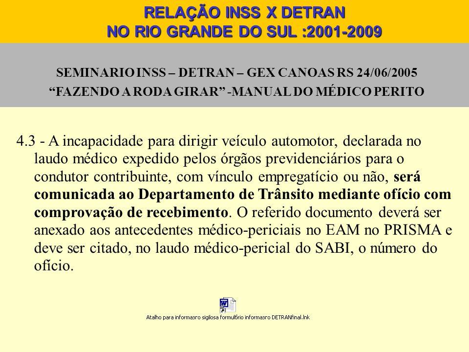 SEMINARIO INSS – DETRAN – GEX CANOAS RS 24/06/2005 FAZENDO A RODA GIRAR -MANUAL DO MÉDICO PERITO 4.3 - A incapacidade para dirigir veículo automotor,