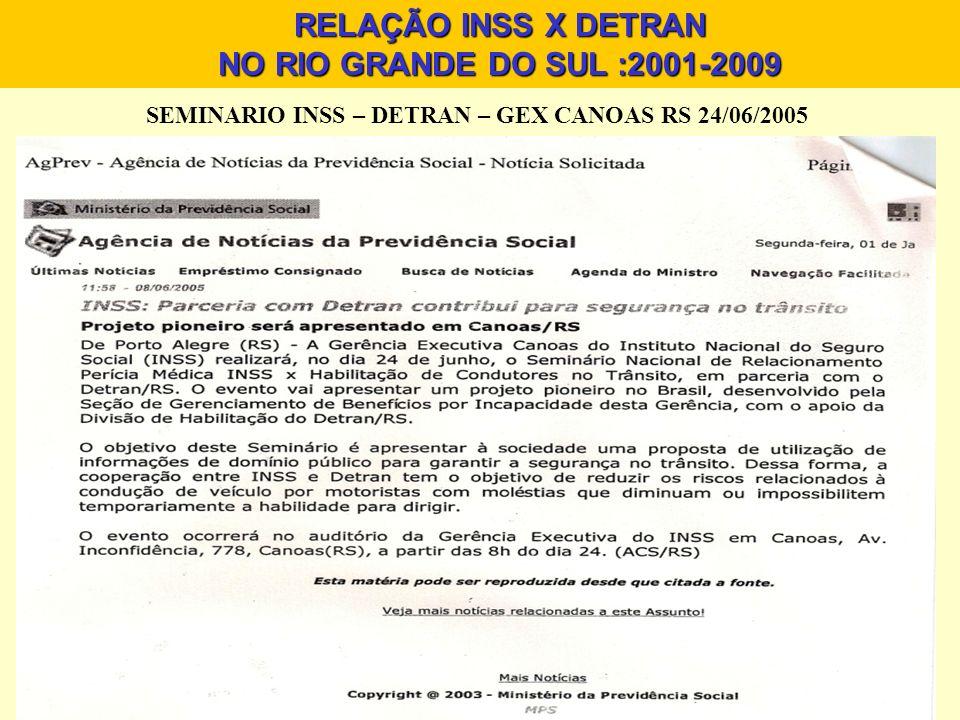 SEMINARIO INSS – DETRAN – GEX CANOAS RS 24/06/20045 SEGURANÇA INDIVIDUAL E COLETIVA RELAÇÃO INSS X DETRAN NO RIO GRANDE DO SUL :2001-2009 Inclusão Notificação DETRAN SABI/ COPES DATACERTA Inibida notificação SABI Ação Sindicato / Sentença Parecer jurídico DENATRAN Res.