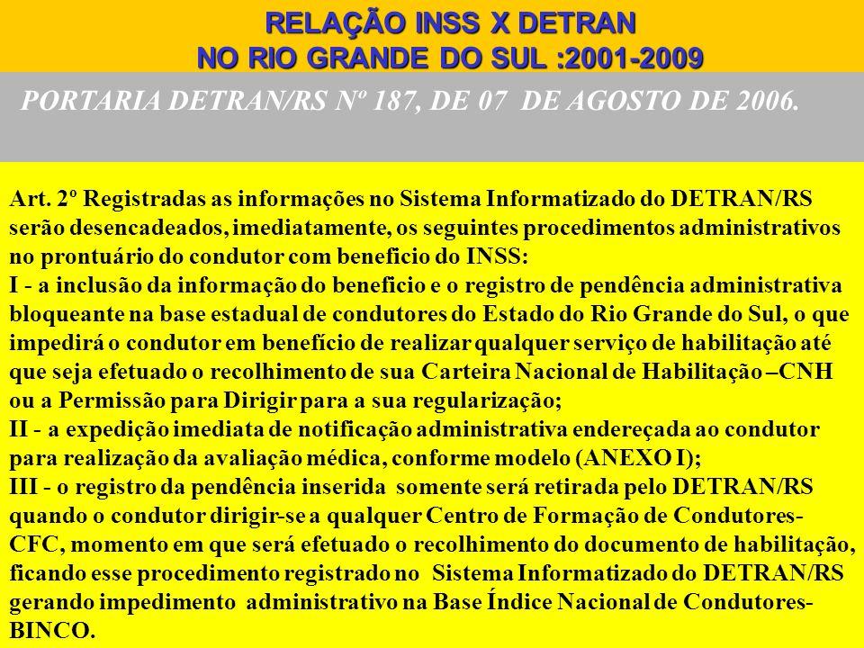 PORTARIA DETRAN/RS Nº 187, DE 07 DE AGOSTO DE 2006. RELAÇÃO INSS X DETRAN NO RIO GRANDE DO SUL :2001-2009 Art. 2º Registradas as informações no Sistem