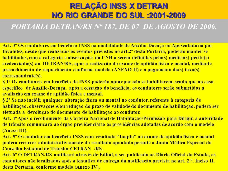 PORTARIA DETRAN/RS Nº 187, DE 07 DE AGOSTO DE 2006. RELAÇÃO INSS X DETRAN NO RIO GRANDE DO SUL :2001-2009 Art. 3º Os condutores em benefício INSS na m