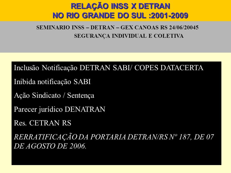 SEMINARIO INSS – DETRAN – GEX CANOAS RS 24/06/20045 SEGURANÇA INDIVIDUAL E COLETIVA RELAÇÃO INSS X DETRAN NO RIO GRANDE DO SUL :2001-2009 Inclusão Not