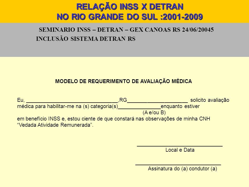 SEMINARIO INSS – DETRAN – GEX CANOAS RS 24/06/20045 INCLUSÃO SISTEMA DETRAN RS RELAÇÃO INSS X DETRAN NO RIO GRANDE DO SUL :2001-2009 MODELO DE REQUERI
