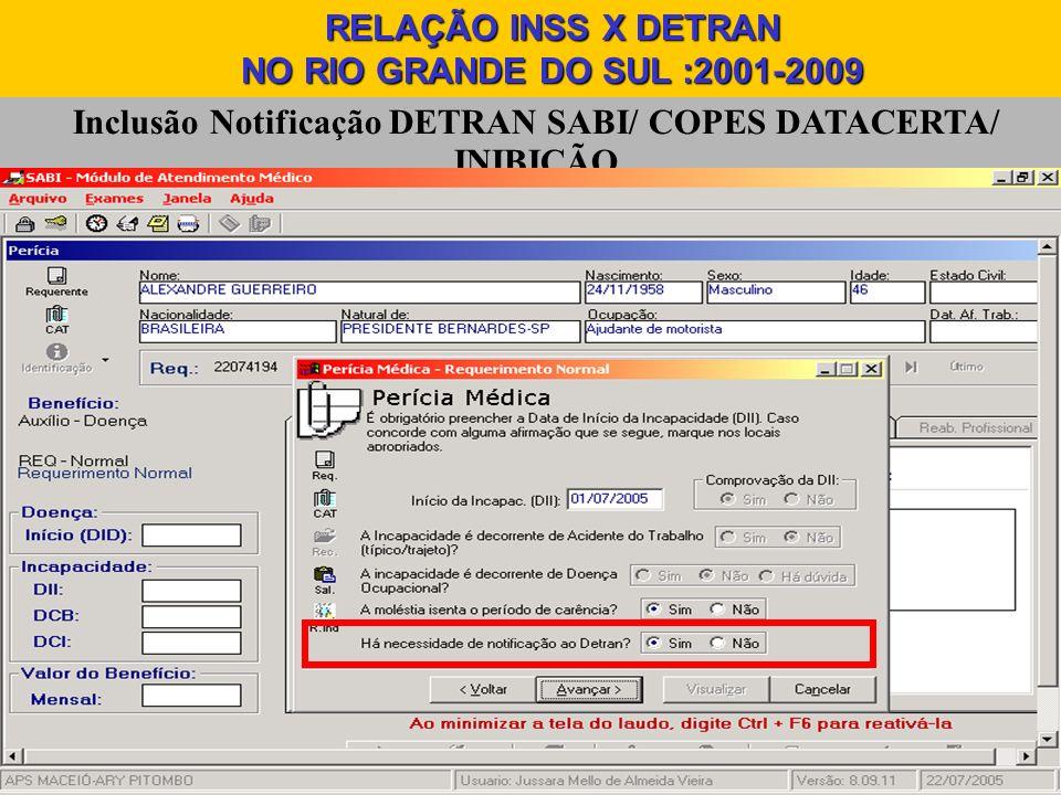 Inclusão Notificação DETRAN SABI/ COPES DATACERTA/ INIBIÇÃO RELAÇÃO INSS X DETRAN NO RIO GRANDE DO SUL :2001-2009