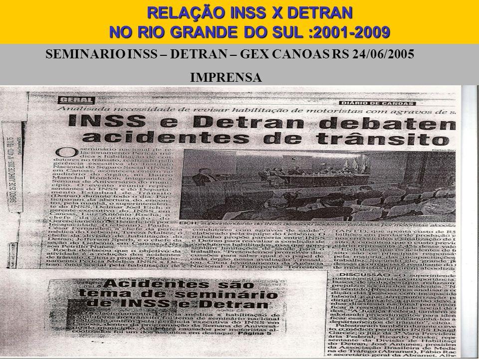 SEMINARIO INSS – DETRAN – GEX CANOAS RS 24/06/2005 APOSENTADOS POR INVALIDEZ PERMANENTE B32 103 HAB DE 525 – 19,66 % RELAÇÃO INSS X DETRAN NO RIO GRANDE DO SUL :2001-2009