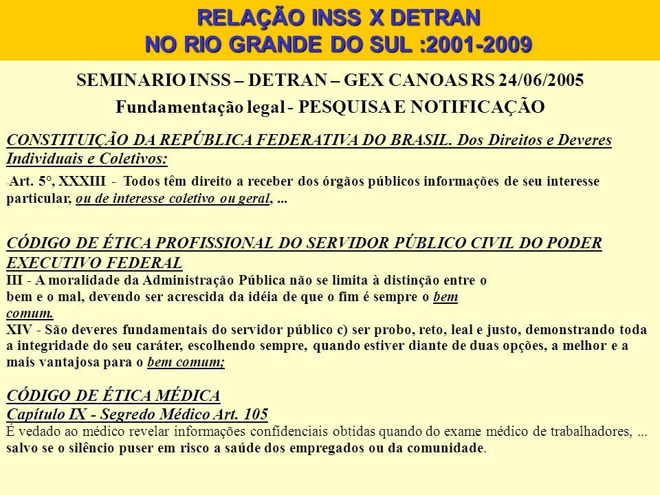 SEMINARIO INSS – DETRAN – GEX CANOAS RS 24/06/2005 FAZENDO A RODA GIRAR - MANUAL DO MÉDICO PERITO - OUTUBRO DE 2002 OI/INSS N° 73/2002 4 - RELAÇÃO COM O CONSELHO NACIONAL DE TRÂNSITO 4.1 - O Conselho Nacional de Trânsito (CONTRAN) por meio dos Departamentos Estaduais de Trânsito (DETRAN) ou das Circunscrições Regionais de Trânsito (CIRETRAN), mantém intercâmbio com o INSS em determinadas situações para atender ao contido no Regulamento do Código de Trânsito (Decreto no 62.127/68) de acordo com a Resolução no 734/89 do CONTRAN, em vigor.