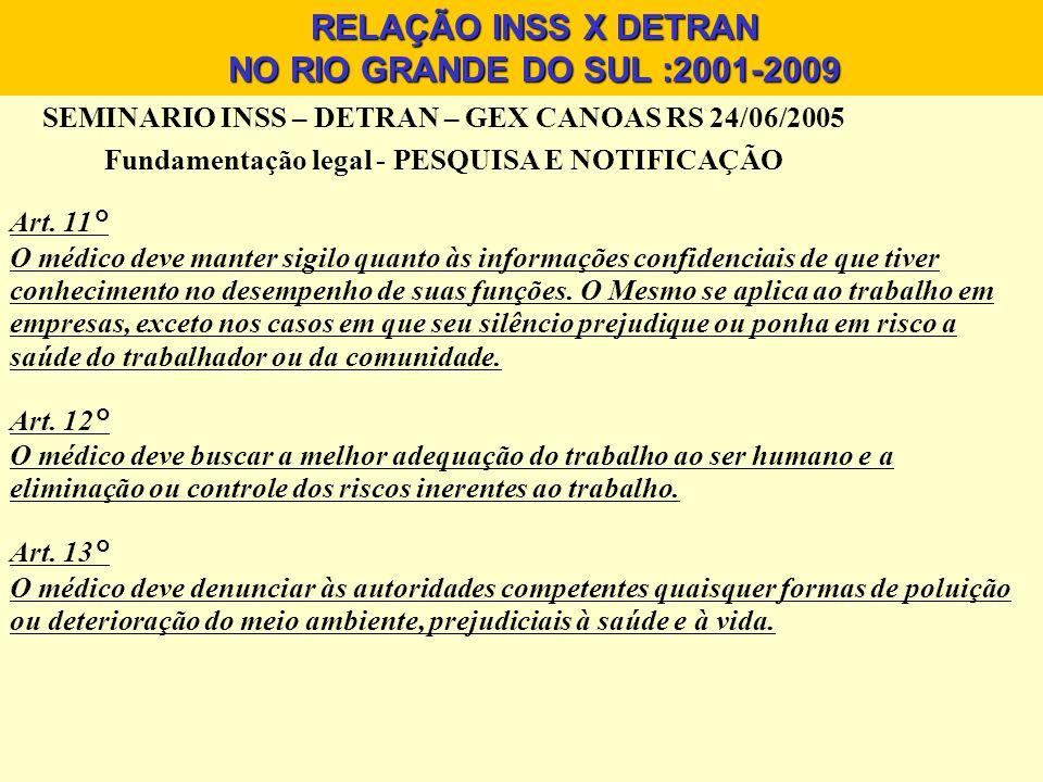 SEMINARIO INSS – DETRAN – GEX CANOAS RS 24/06/2005 Fundamentação legal - PESQUISA E NOTIFICAÇÃO Art. 11° O médico deve manter sigilo quanto às informa