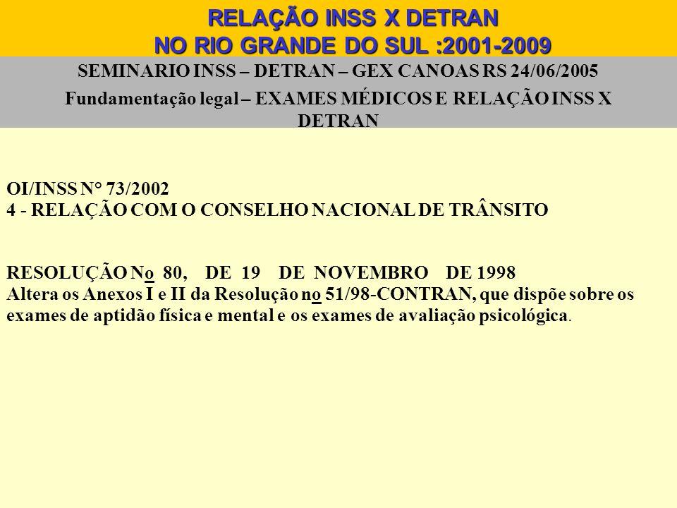 SEMINARIO INSS – DETRAN – GEX CANOAS RS 24/06/2005 Fundamentação legal – EXAMES MÉDICOS E RELAÇÃO INSS X DETRAN OI/INSS N° 73/2002 4 - RELAÇÃO COM O C