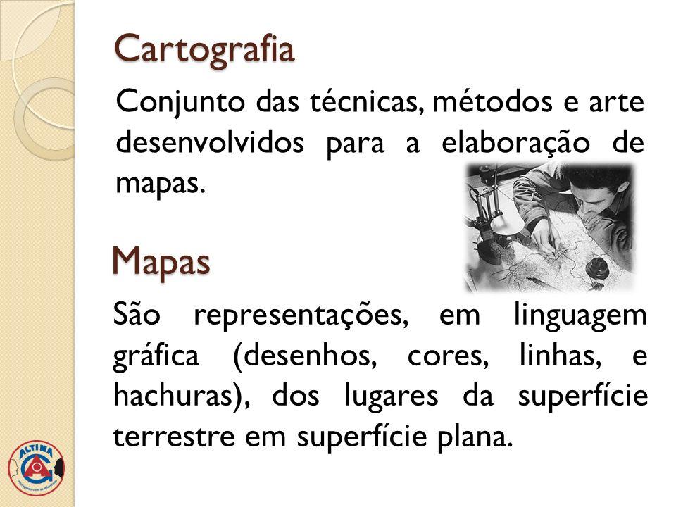 Como os mapas são construídos.