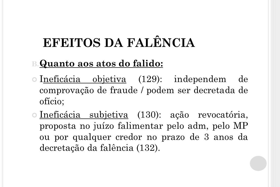 EFEITOS DA FALÊNCIA B. Quanto aos atos do falido: Ineficácia objetiva (129): independem de comprovação de fraude / podem ser decretada de ofício; Inef
