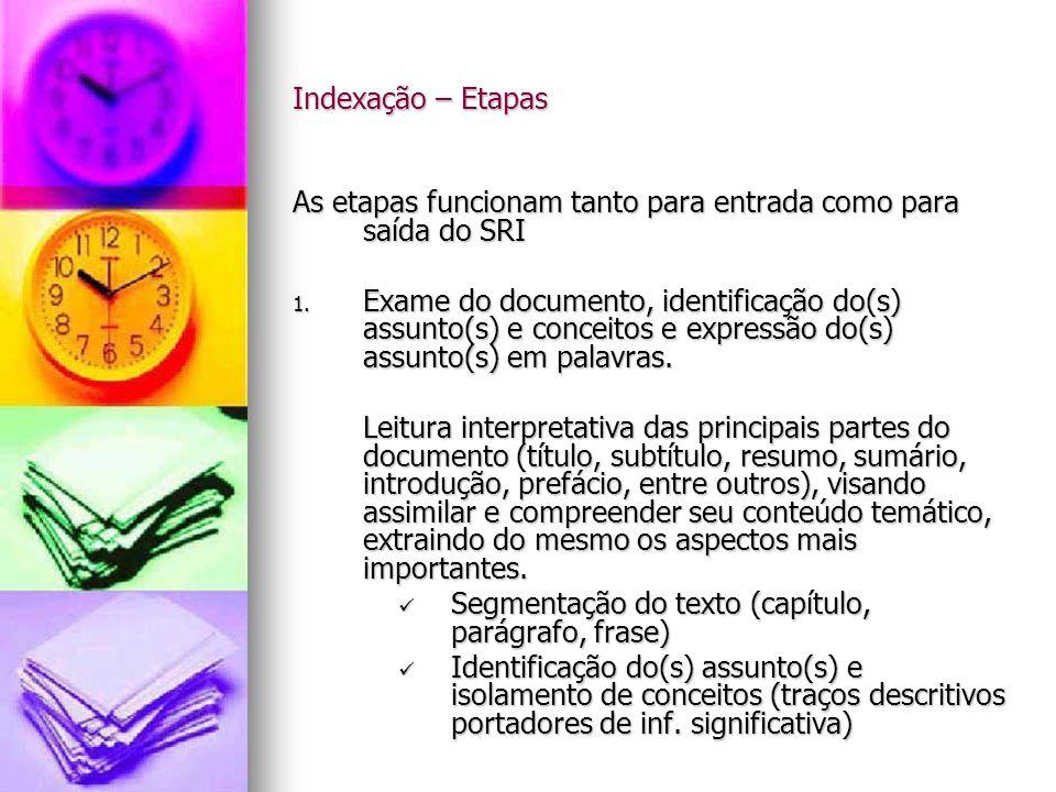 Indexação – Etapas 2.