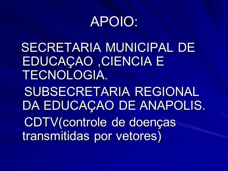 APOIO: SECRETARIA MUNICIPAL DE EDUCAÇAO,CIENCIA E TECNOLOGIA. SECRETARIA MUNICIPAL DE EDUCAÇAO,CIENCIA E TECNOLOGIA. SUBSECRETARIA REGIONAL DA EDUCAÇA