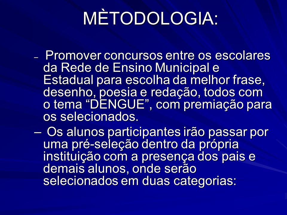 APOIO: SECRETARIA MUNICIPAL DE EDUCAÇAO,CIENCIA E TECNOLOGIA.