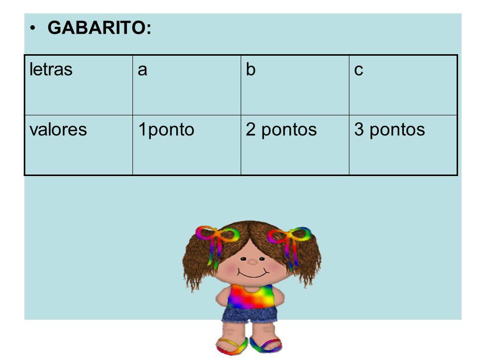 GABARITO: letrasabc valores1ponto2 pontos3 pontos