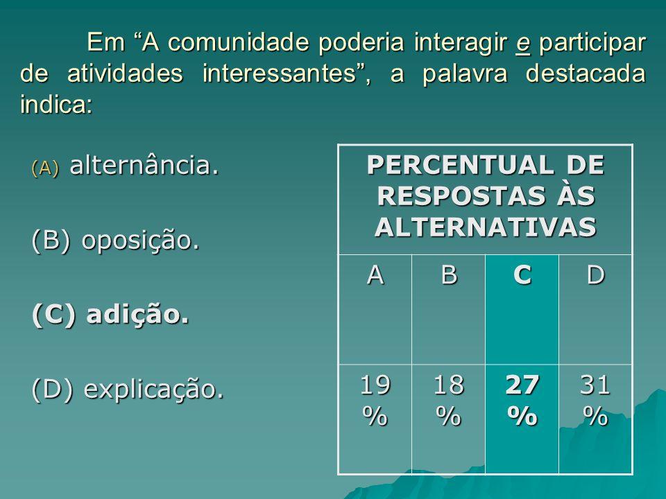 Em A comunidade poderia interagir e participar de atividades interessantes, a palavra destacada indica: (A) alternância.